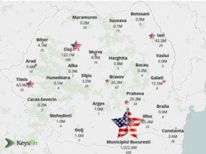 Cât produc firmele americane în Brașov, comparativ cu restul țării
