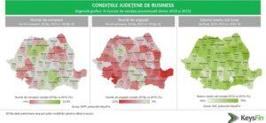 Ce performanțe economice a avut județul Brașov în anul 2019