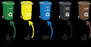 Haideți să învățăm codul culorilor din reciclare și să aruncăm gunoiul responsabil!